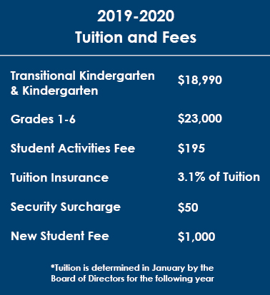 2019-2020 Tuition and Fees